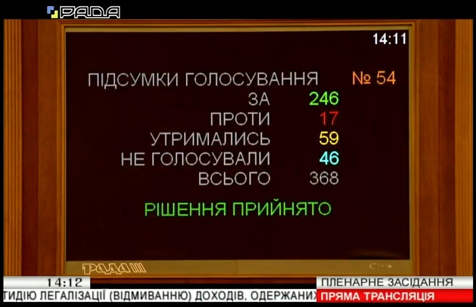 Запись блога: Новые правила финмониторинга в Украине: СПФМ, тотальная прозрачность, большая ответственность